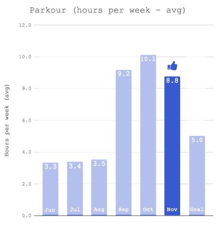 Parkour - Nov 2017.jpg