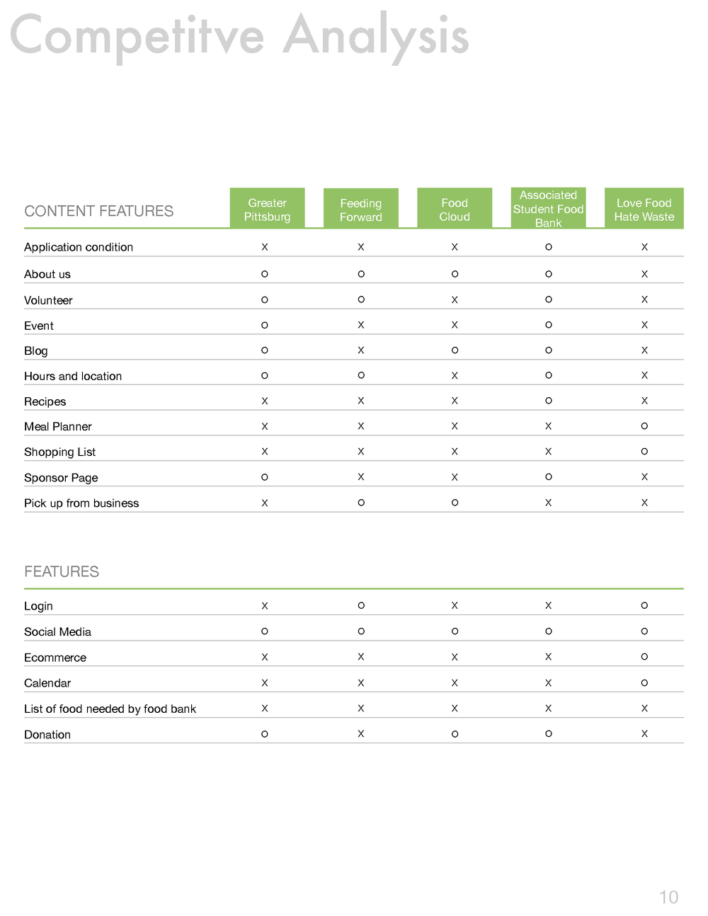 UX food bank app_Page_10.png