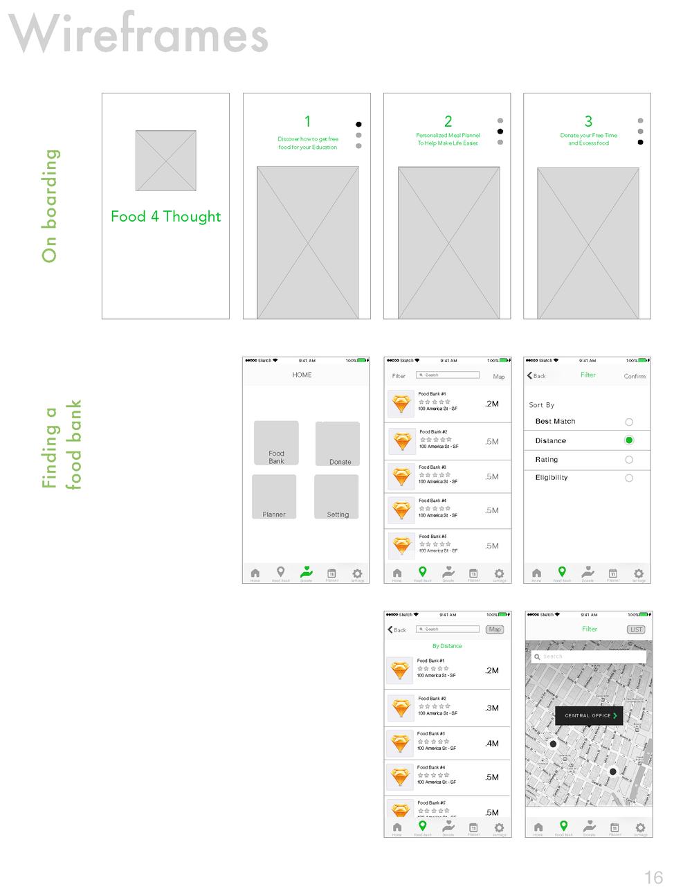 UX food bank app_Page_16.png