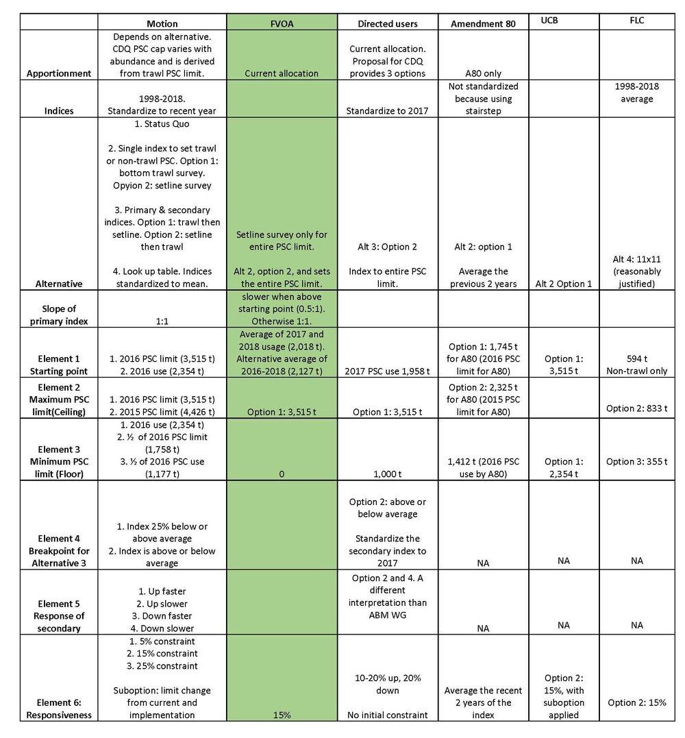 ABM+Proposal+Tables.jpg