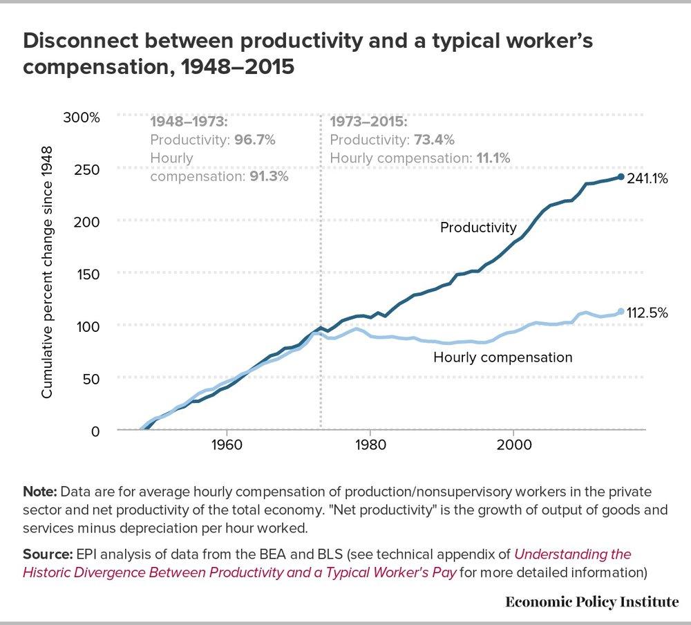 Wroker+productivity.jpg