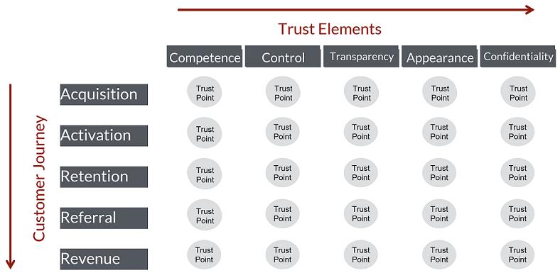 graph trustpoint.png