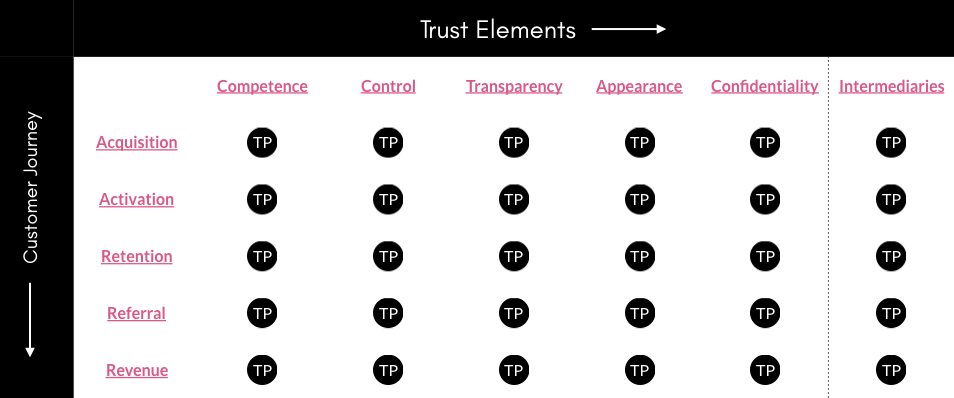 Design for Trust Framework Artwork.001.jpeg
