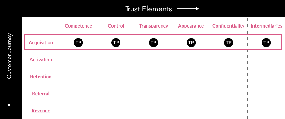 Design for Trust Framework Artwork.002.jpeg