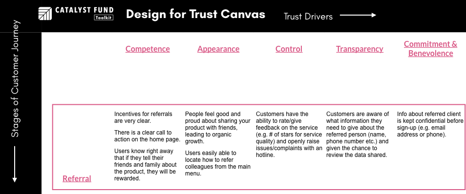 Examples of Referral Trust Points