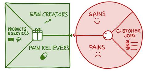 gain creators.jpg