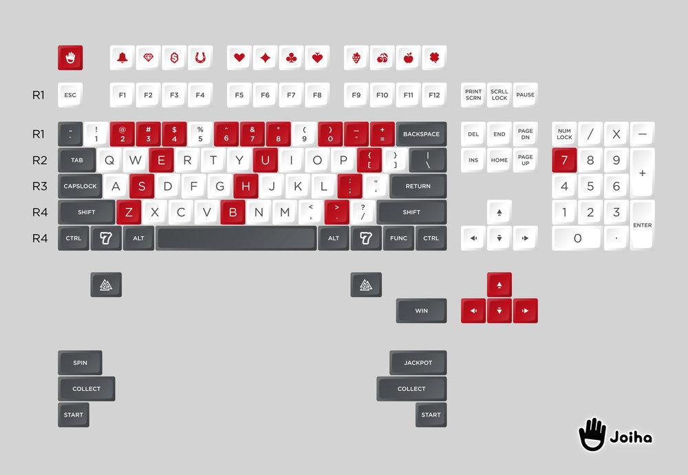 777 keyset_Artboard 2.jpg