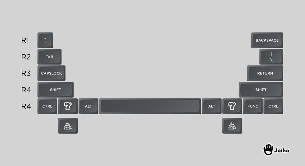 777 keyset_Artboard 9.jpg