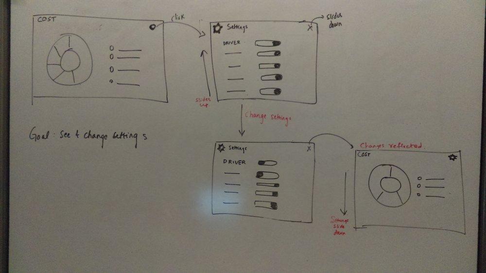 settings_userflow.jpg