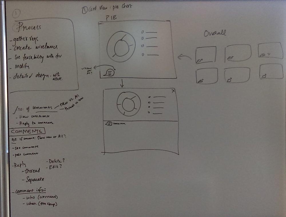 Initial_whiteboard