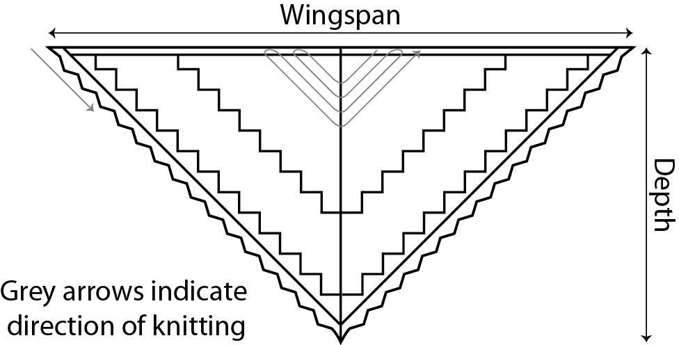 Bithynica shawl Jen Arnall-Culliford_Diagram.jpg
