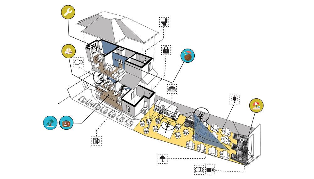 2_ROYDAVID_Modelier-diagram.jpg