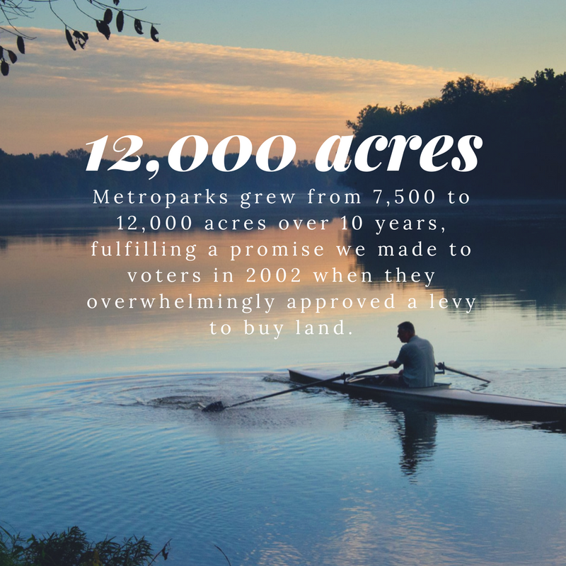 Yes For Metroparks.png