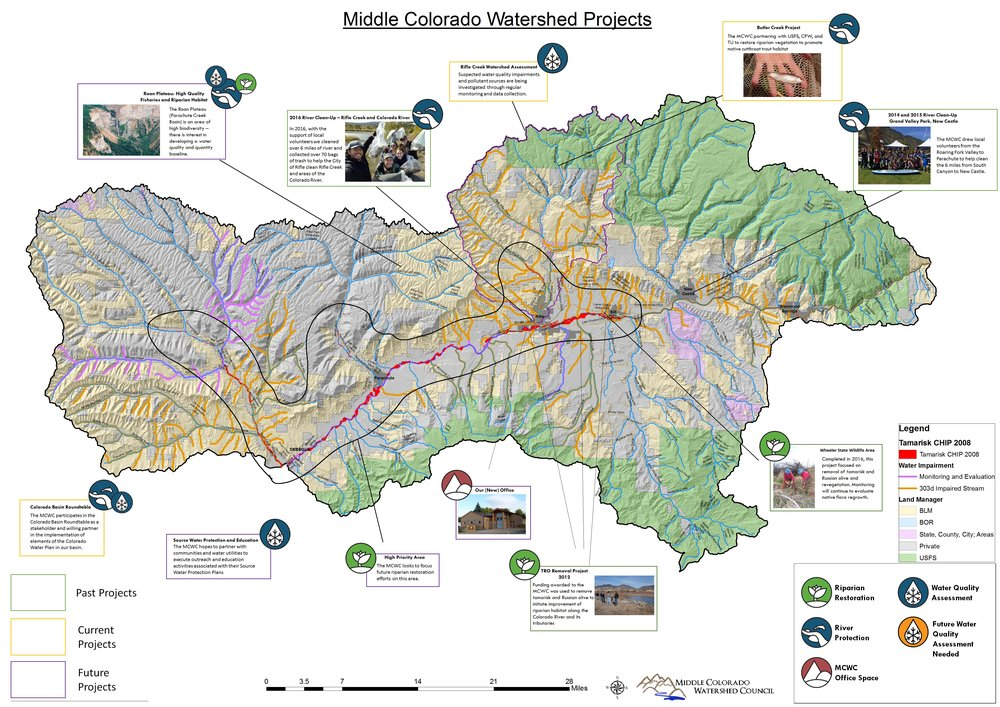 We need your help. - The Middle Colorado Watershed Council is a 501(c)(3) non-profit, dedicated to enhancing and protecting the water for all uses and for the environment. Your donation supports our work in a watershed that is economically driven by water, in a watershed where nature thrives from its health.