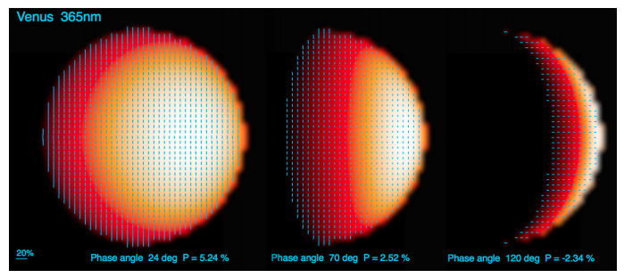 An example of the mapped polarized light output from a VSTAR model for Venus.  The orange represents the reflectivity while the blue dashes show the intensity and direction of the polarized light.