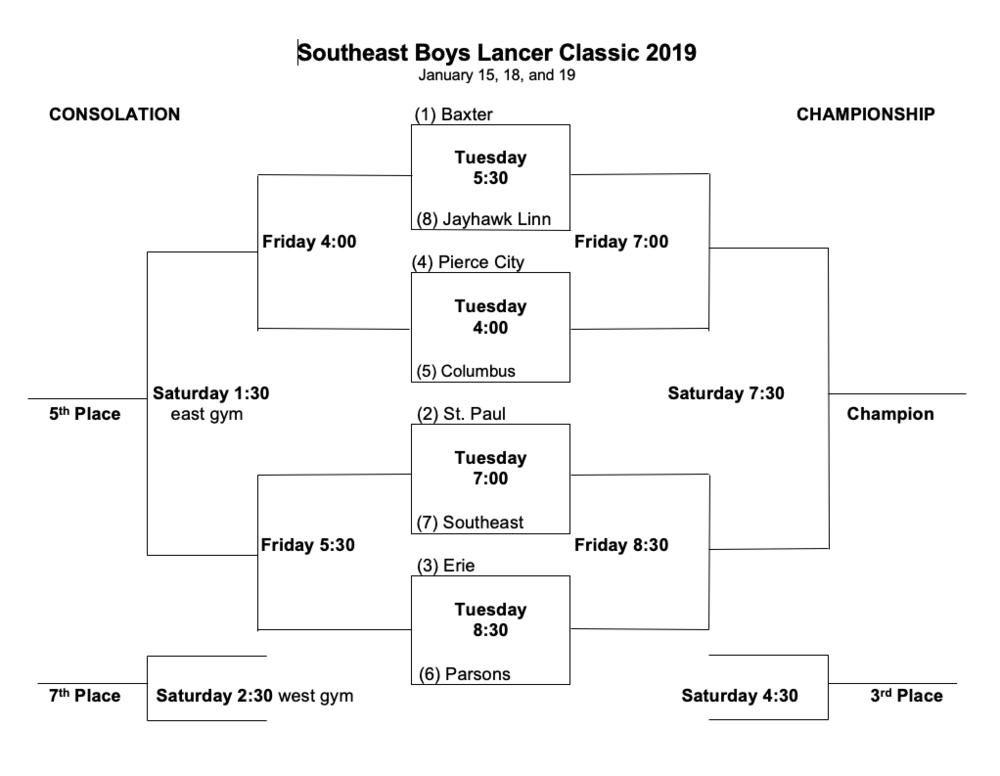 SoutheastBoysLancerClassic2019.png