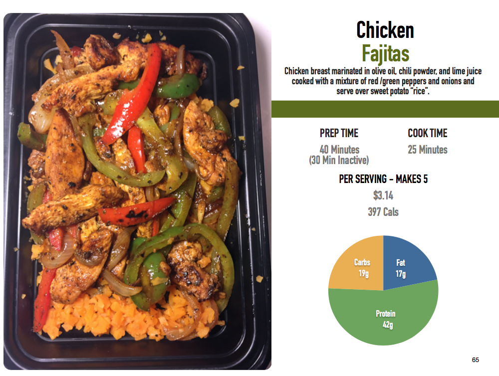 Screenshot from The Meal Prep Manual eBook