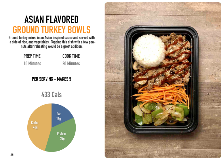 Asian Flavored Ground Turkey Bowls
