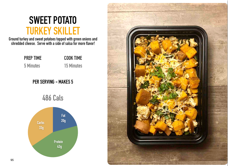 Sweet Potato Turkey Skillet
