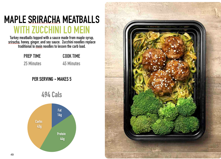 Maple Sriracha Meatballs