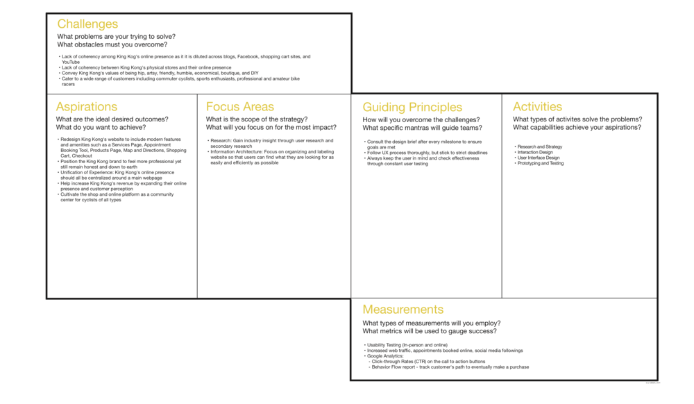 King kog victoria tow through empathizing and defining i developed this ux strategy blueprint to help me organize king kogs key challenges and desired outcomes malvernweather Choice Image