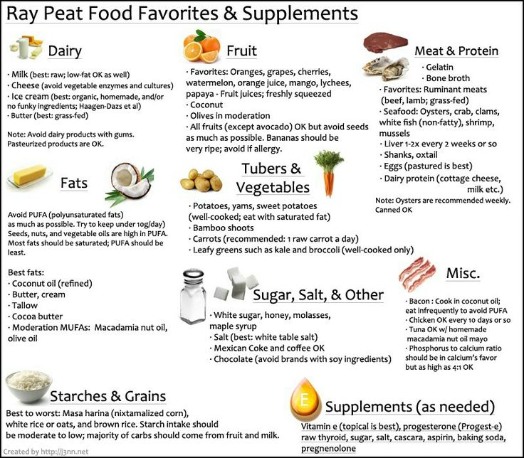 dc4097b3d2beb74f444dc1160cefa89a--apple-health-nutrition-guide.jpg