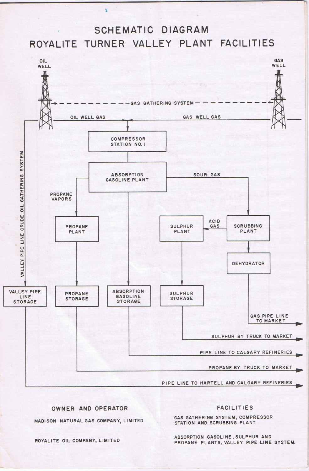 factory flow chart pneumatic valve wiki sewing process flow chart image collections chart example ideas royalite - Wiki Flowchart