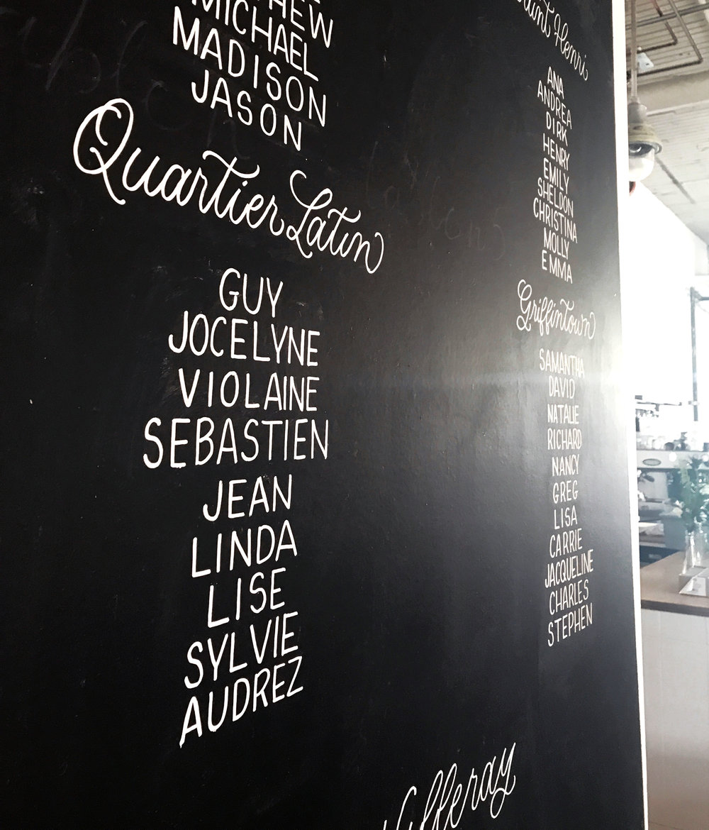 Montreal Old Port Wedding Venue Chalkboard Seating Chart
