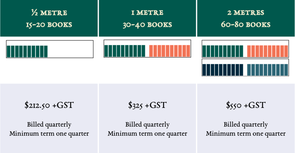 book shelf pricing options two.png