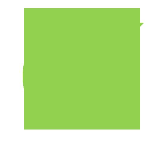 Motiverande mål och mätetal   Vi tydliggör säljmål från olika kanaler och bryter ned dessa på individnivå. Vi tar fram kriterier för prioritering av kundämnen. Visar på hur du kan jobba med motiverande mätetal.   En tredjedel av säljkåren upplever att mätetal som används inom B2B försäljning är demotiverande.  [Källa: Milestone Selling]