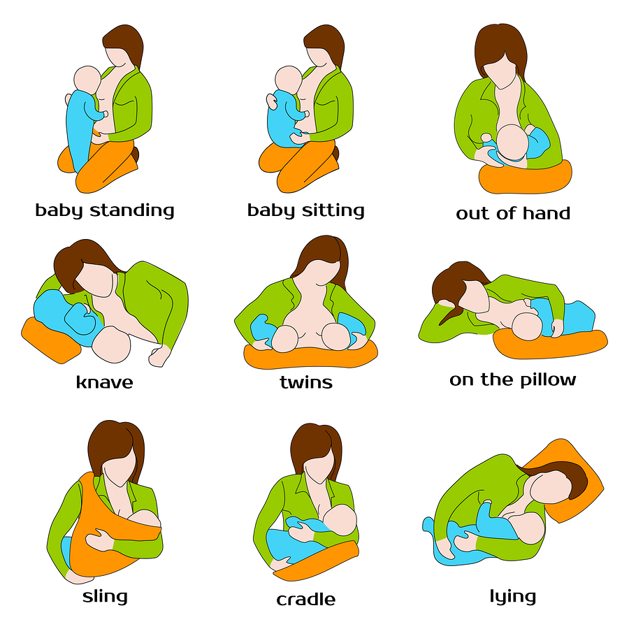 Breastfeeding Positions (Source: Doulas Northwest)