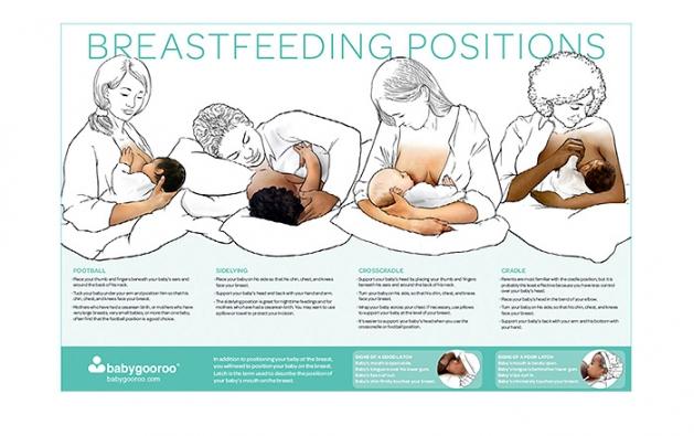 immeiko_breastfeeding-positions
