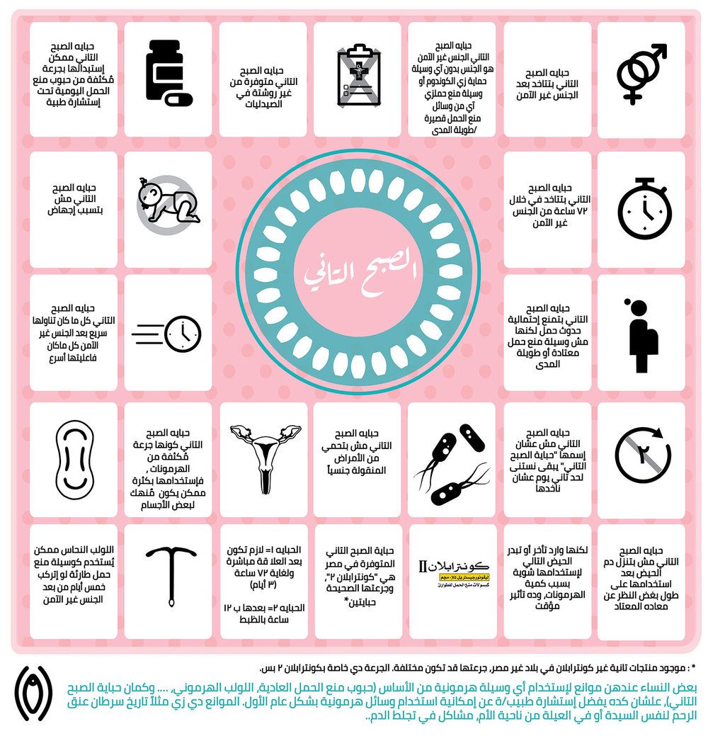 contraceptionawarnessfinal.jpg