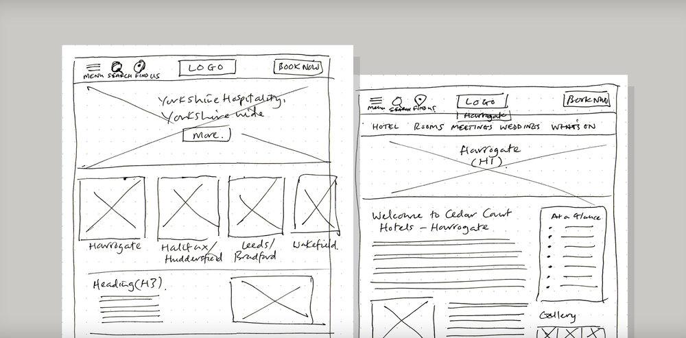 Cedar Court Hotels - UX wireframes