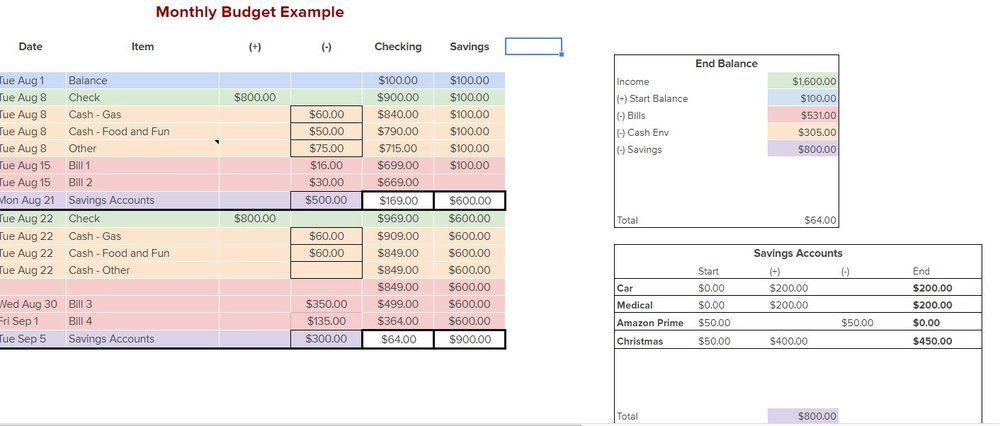 my monthly budget system resources delaney mcwalters