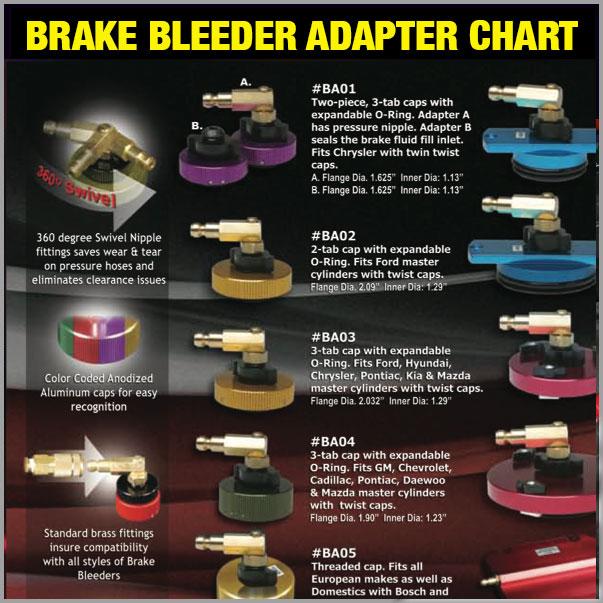 Brake-Bleeder-Chart.jpg