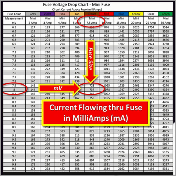 power probe fuse chart for 2007 gl450 fuse voltage drop chart jpg