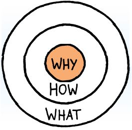 "The Relentless Pursuit of ""Why"": How To Figure Out What You Want and Forge Your Own Path"