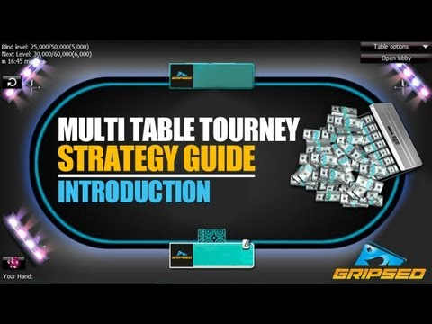 MTT Video Strategy Guide - Introduction (Pt 1) - LESSON #11