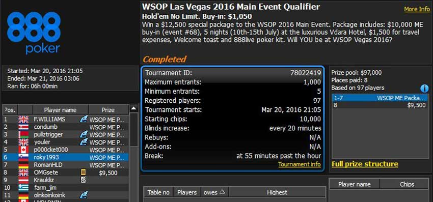 Because he's won back to back WSOP Main Event packages via 888poker satellites... just sayin'
