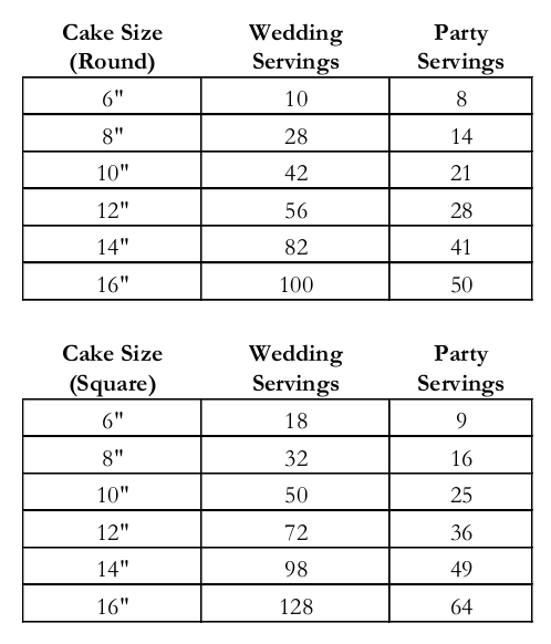 Cake Serving Size Chart.png