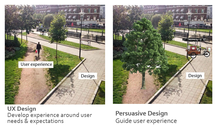 A common meme shows how the user finds shortcuts around the intended design. UX Design aims to meet the user's needs. Persuasive design guides the user with guard rails (like the tree planted in the shortcut) and incentives (a coffee cart on the path).