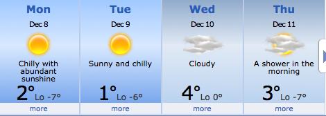 Seoul Temperatures