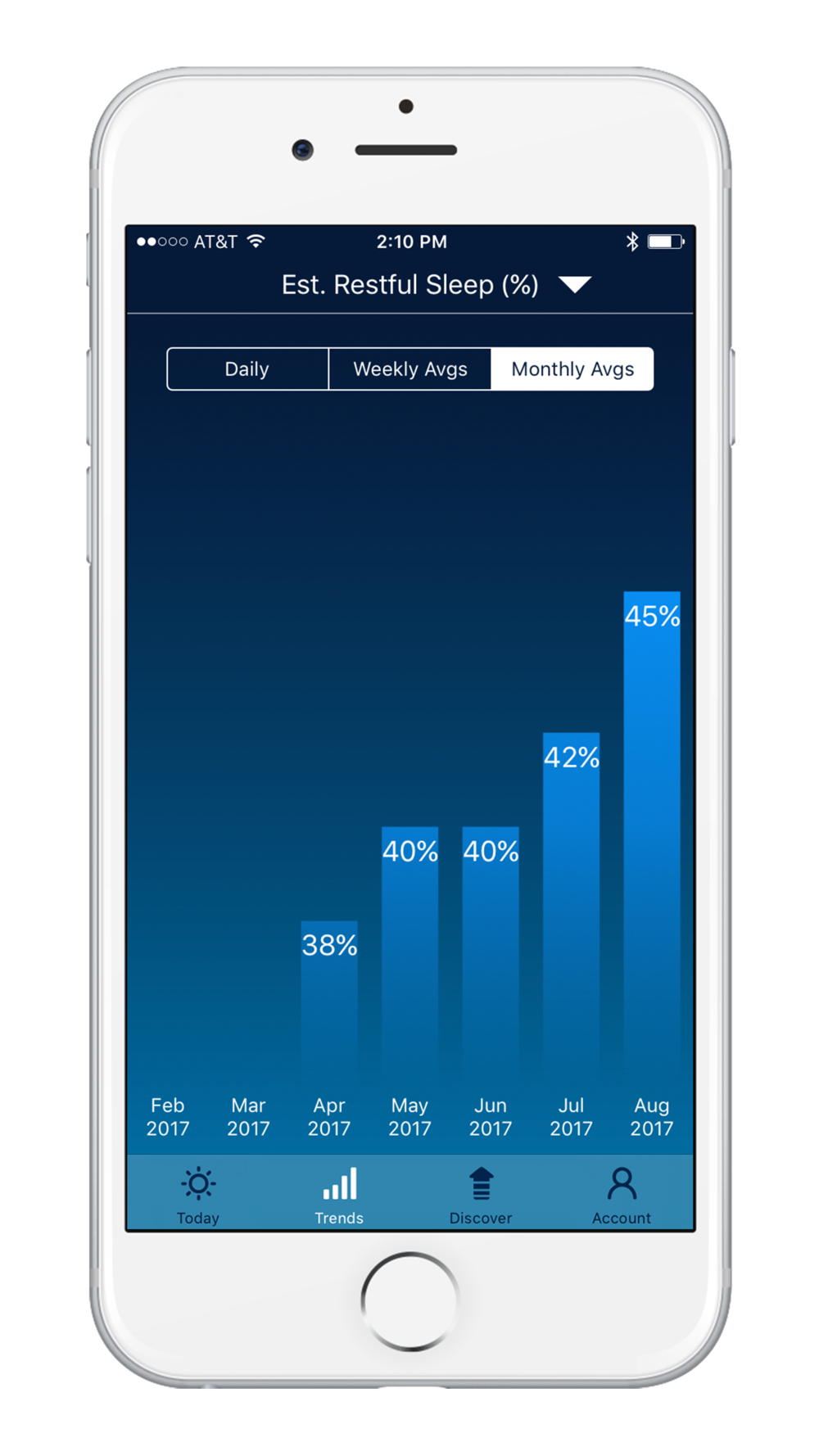 Sleep Watch Version 3 by Bodymatter on iPhone Trends Restful Sleep Percentage