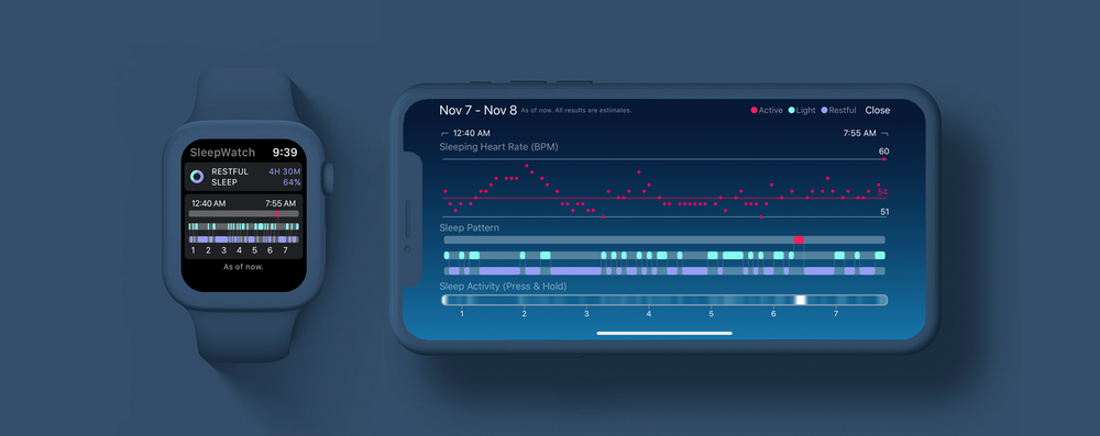 SleepWatch by Bodymatter Sleep Pattern Graph