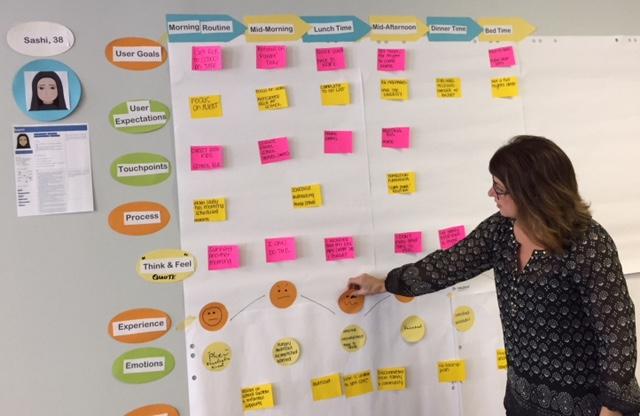 Michelle Persona SCS facilitation.jpg