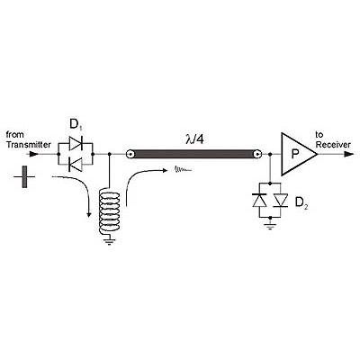 Passive T/R switch diagram