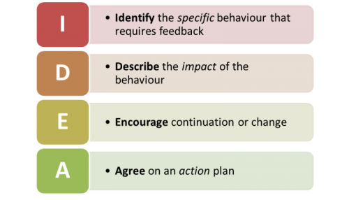 Use the IDEA model when framing feedback