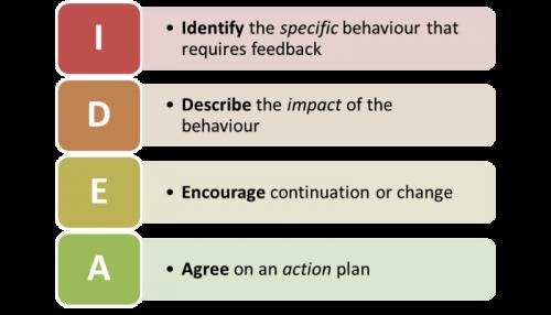 Use the IDEA model when framing feedback