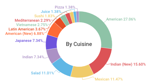By Cuisine v1.png